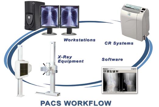 PACS_flow